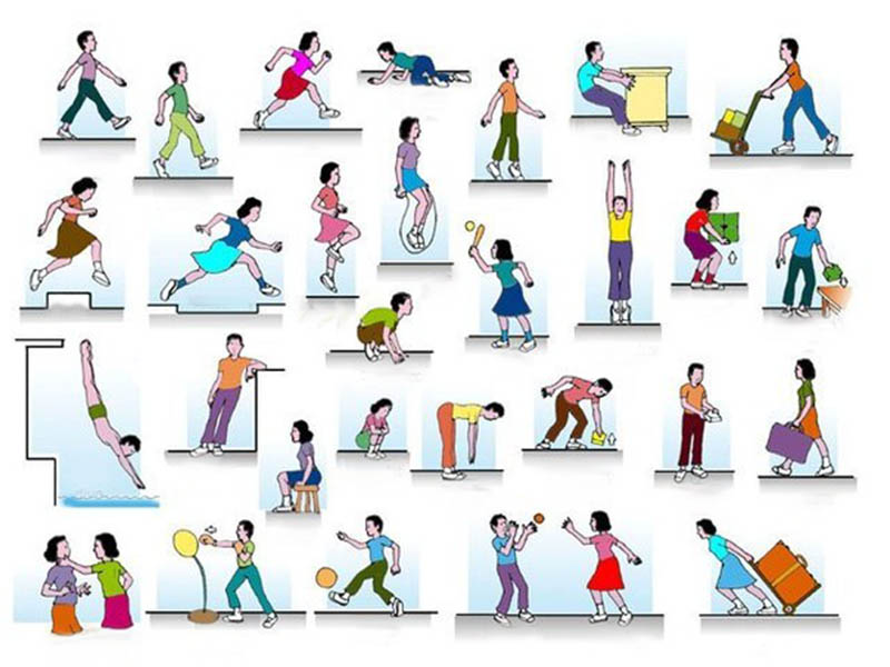 Визуальный словарь на тему «Глаголы движений»