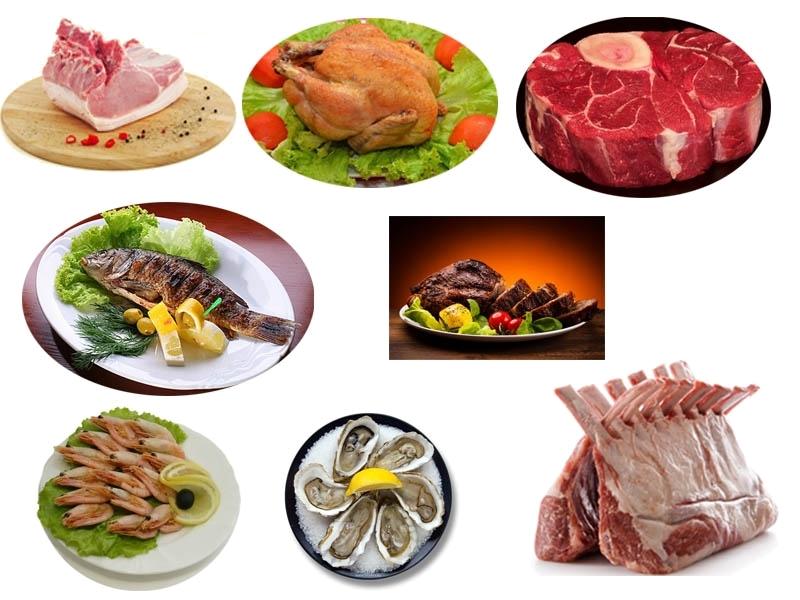 Визуальный словарь на тему «Мясные блюда»